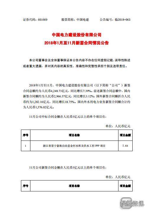 电建质量月总结 总12.17亿 中国电建11