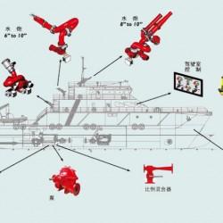 CDW型船用对外消防系统